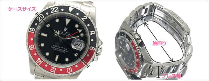 時計のサイズ表記