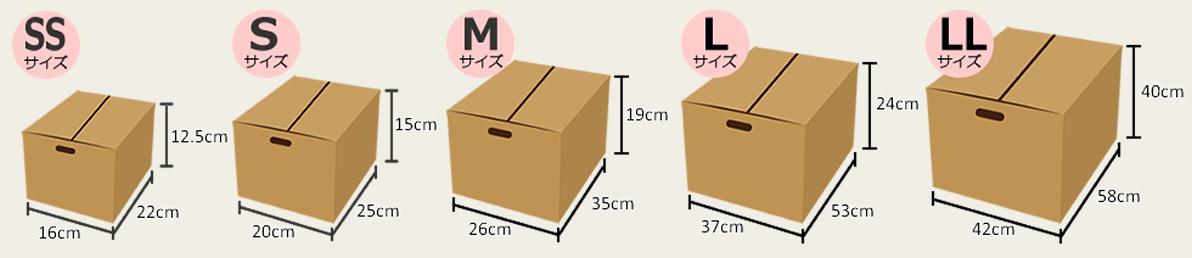梱包キット種類